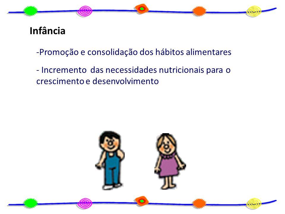 Infância Promoção e consolidação dos hábitos alimentares