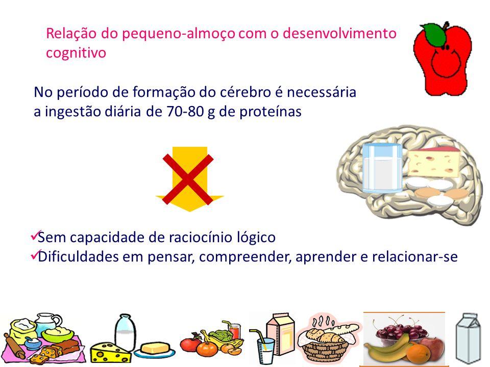 Relação do pequeno-almoço com o desenvolvimento cognitivo