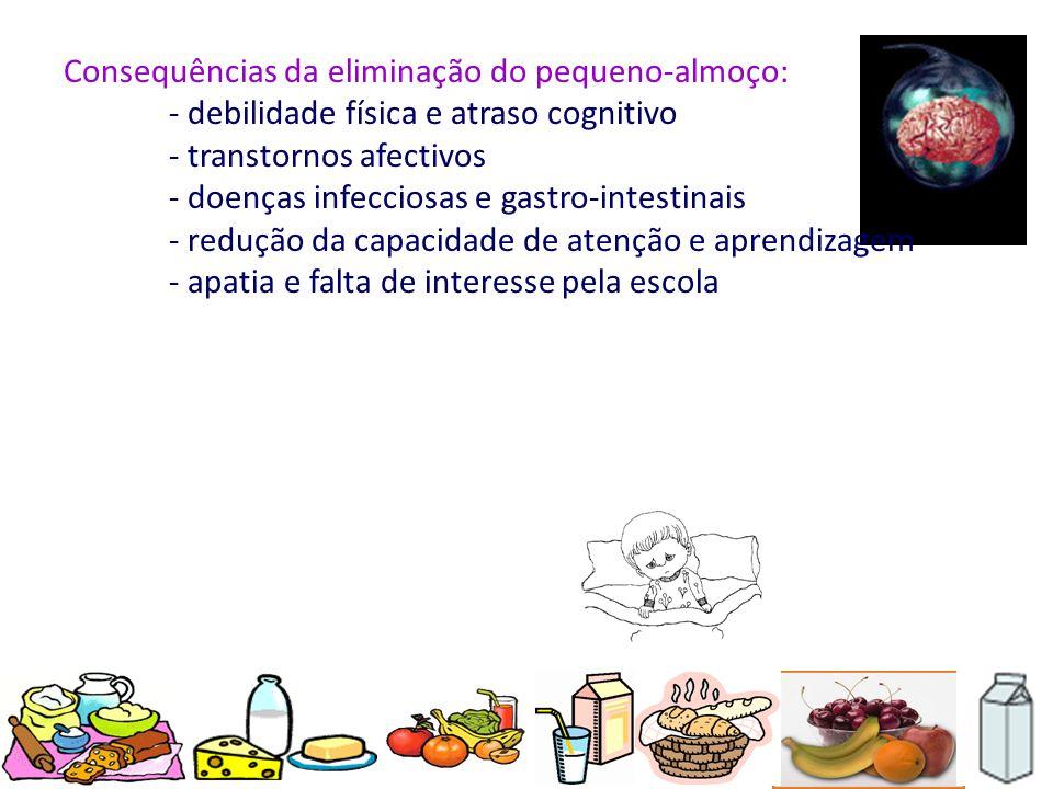 Consequências da eliminação do pequeno-almoço: