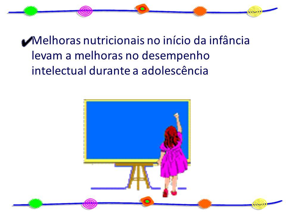 Melhoras nutricionais no início da infância levam a melhoras no desempenho intelectual durante a adolescência