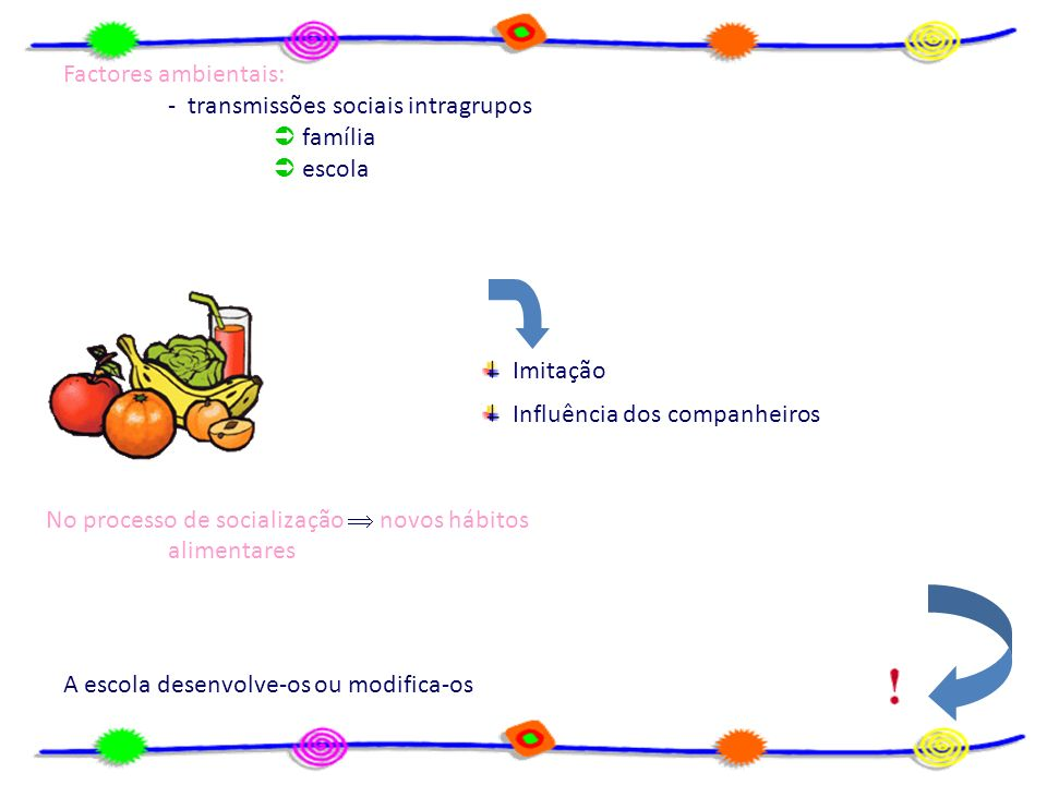 Factores ambientais: - transmissões sociais intragrupos.  família.  escola. Imitação. Influência dos companheiros.