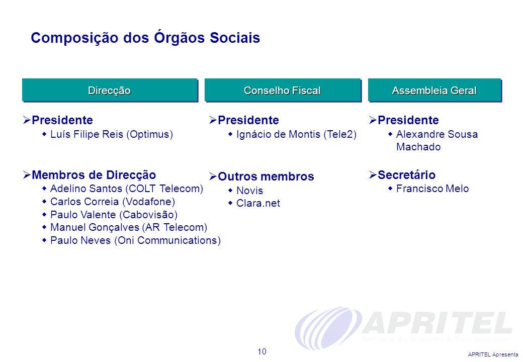 Composição dos Órgãos Sociais