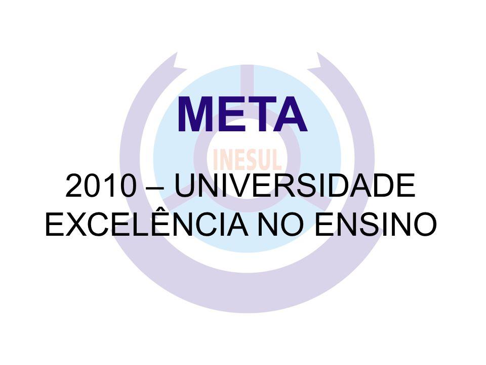 2010 – UNIVERSIDADE EXCELÊNCIA NO ENSINO