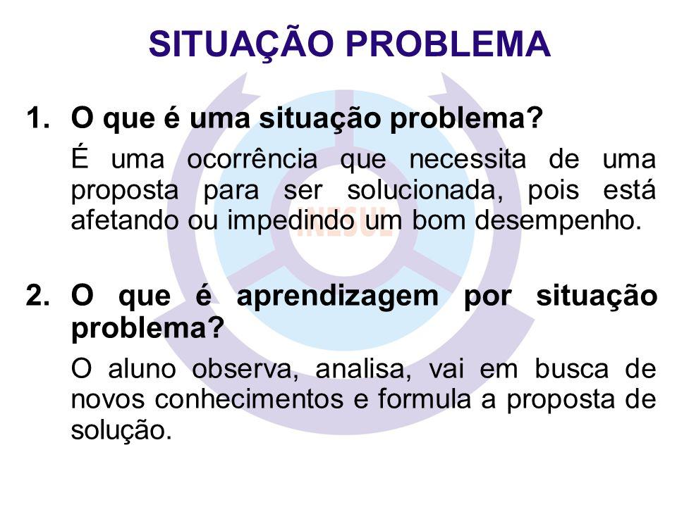 SITUAÇÃO PROBLEMA O que é uma situação problema