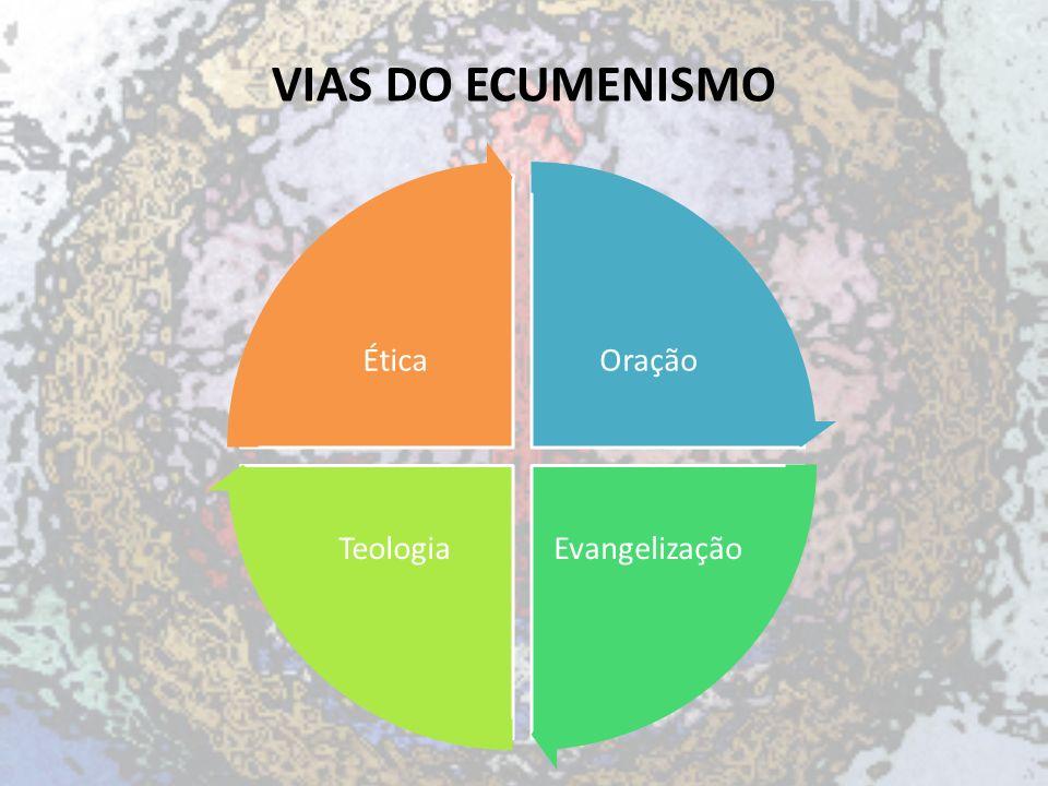 VIAS DO ECUMENISMO Oração Evangelização Teologia Ética