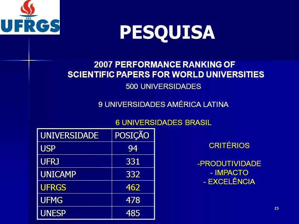 2007 PERFORMANCE RANKING OF SCIENTIFIC PAPERS FOR WORLD UNIVERSITIES