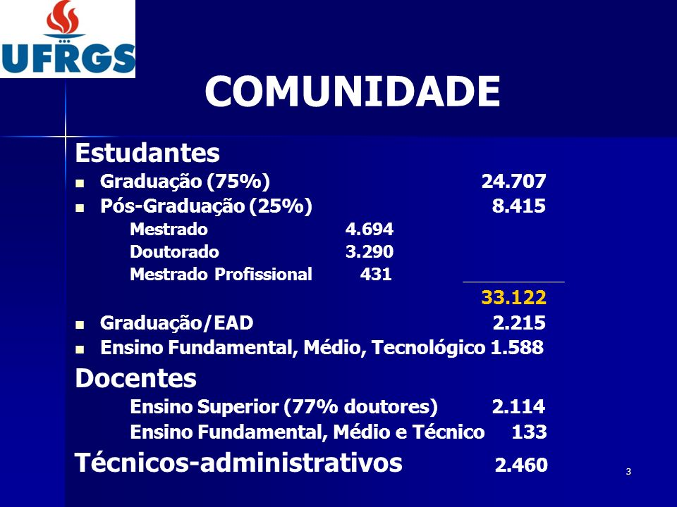 COMUNIDADE Estudantes Docentes Técnicos-administrativos 2.460