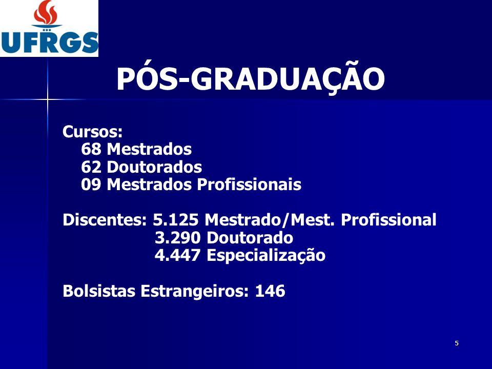 PÓS-GRADUAÇÃO Cursos: 68 Mestrados 62 Doutorados