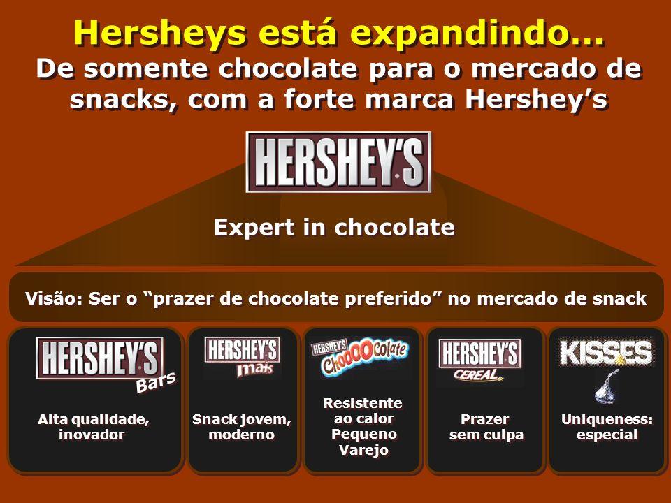 Visão: Ser o prazer de chocolate preferido no mercado de snack