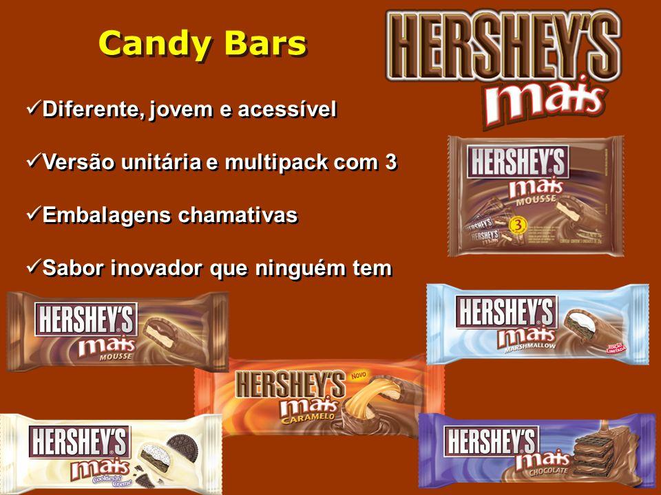 Candy Bars Diferente, jovem e acessível