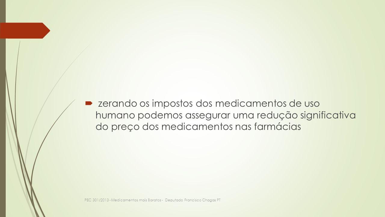 zerando os impostos dos medicamentos de uso humano podemos assegurar uma redução significativa do preço dos medicamentos nas farmácias
