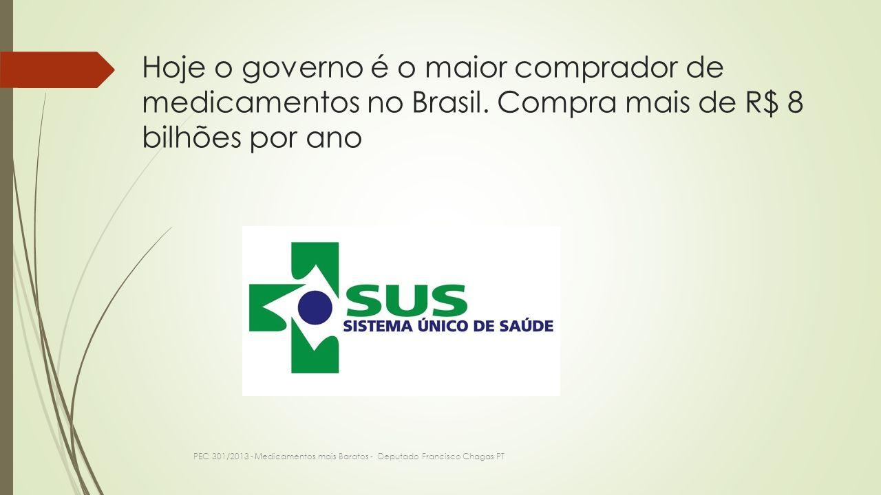 Hoje o governo é o maior comprador de medicamentos no Brasil