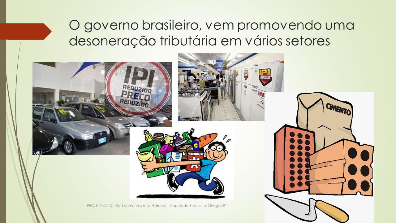 O governo brasileiro, vem promovendo uma desoneração tributária em vários setores
