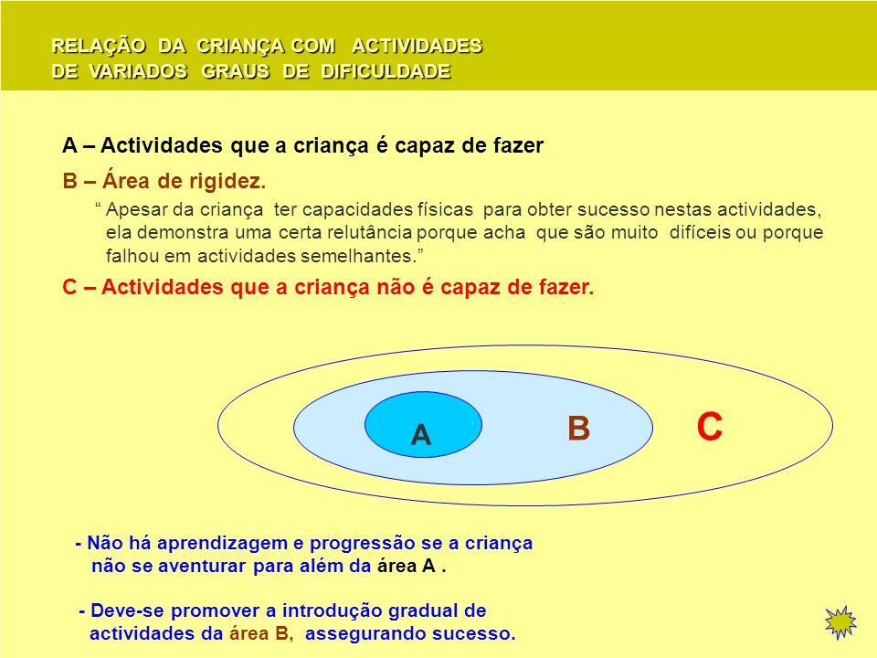 C A A – Actividades que a criança é capaz de fazer