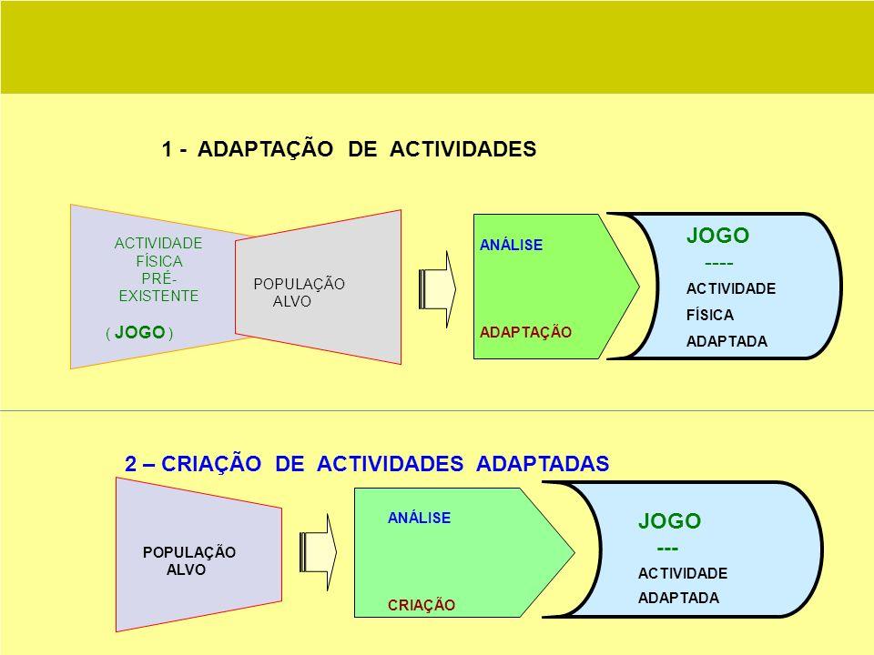 1 - ADAPTAÇÃO DE ACTIVIDADES