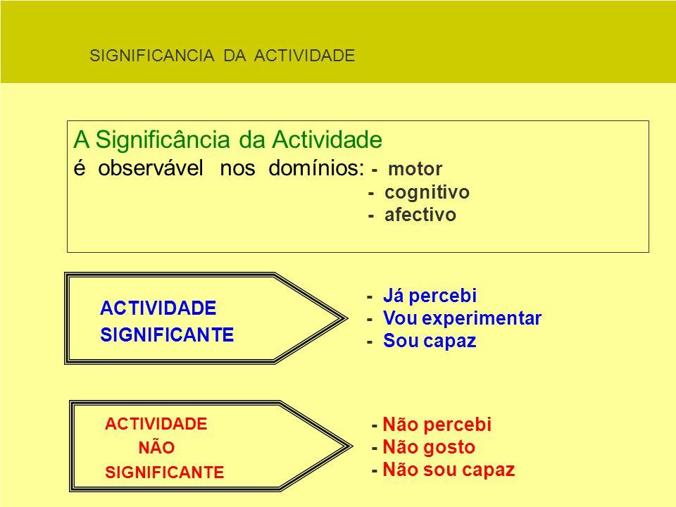 A Significância da Actividade