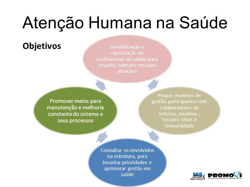 Atenção Humana na Saúde