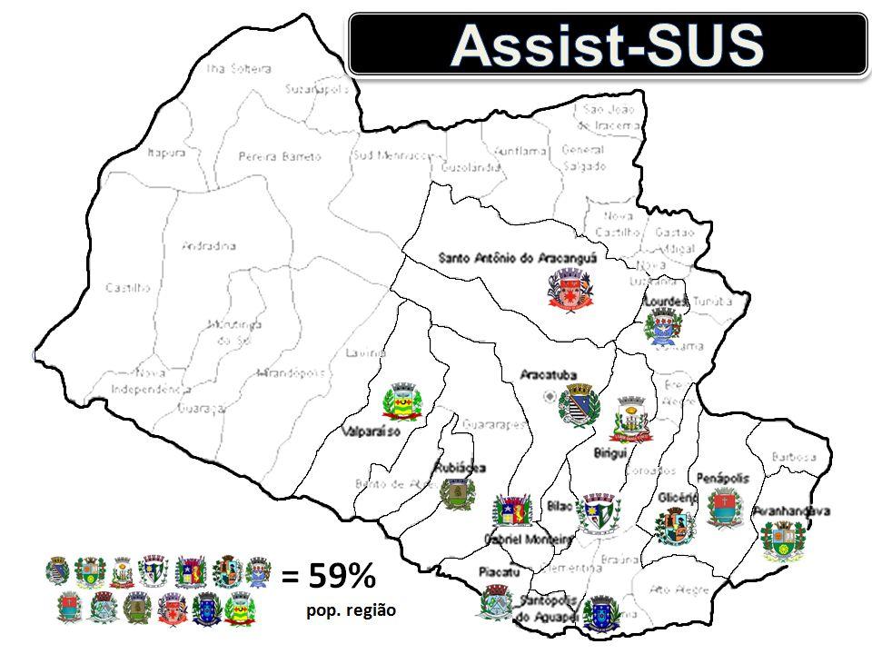 Assist-SUS