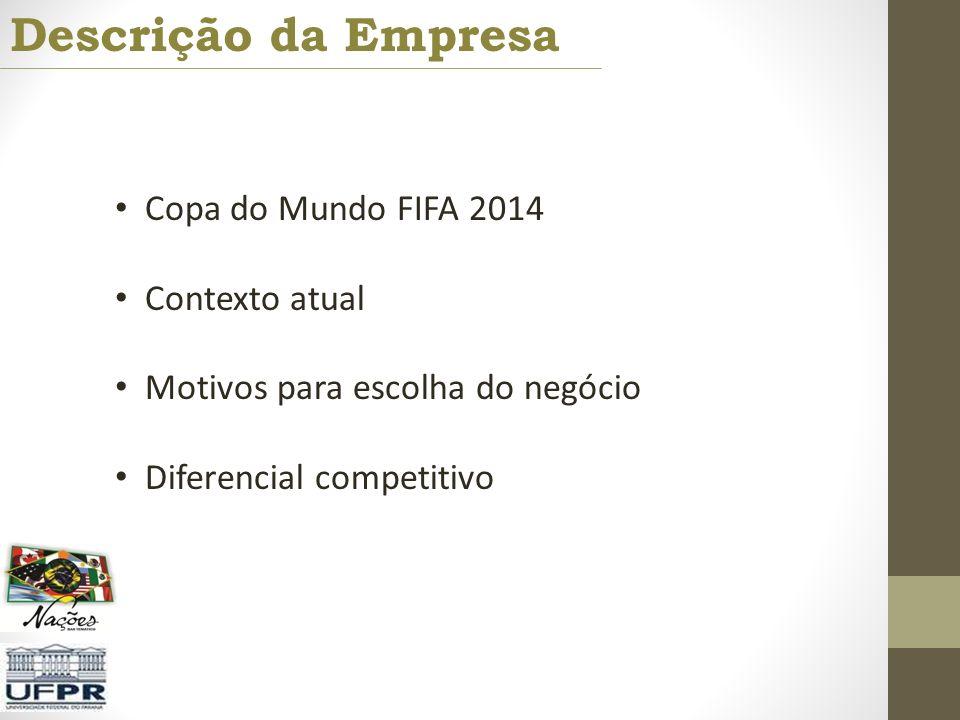 Descrição da Empresa Copa do Mundo FIFA 2014 Contexto atual