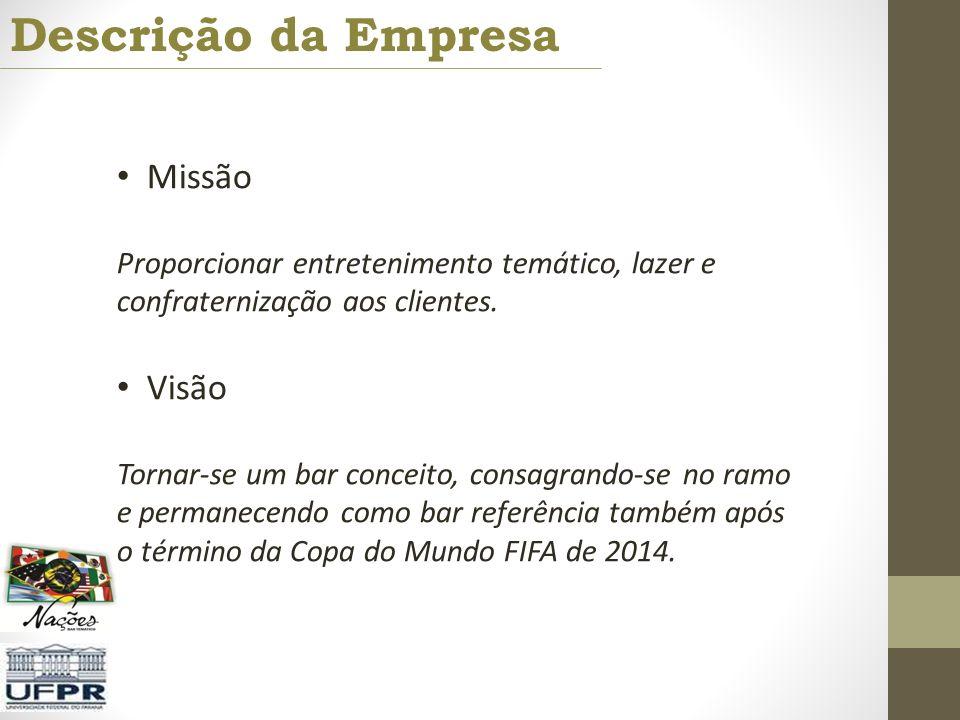 Descrição da Empresa Missão Visão