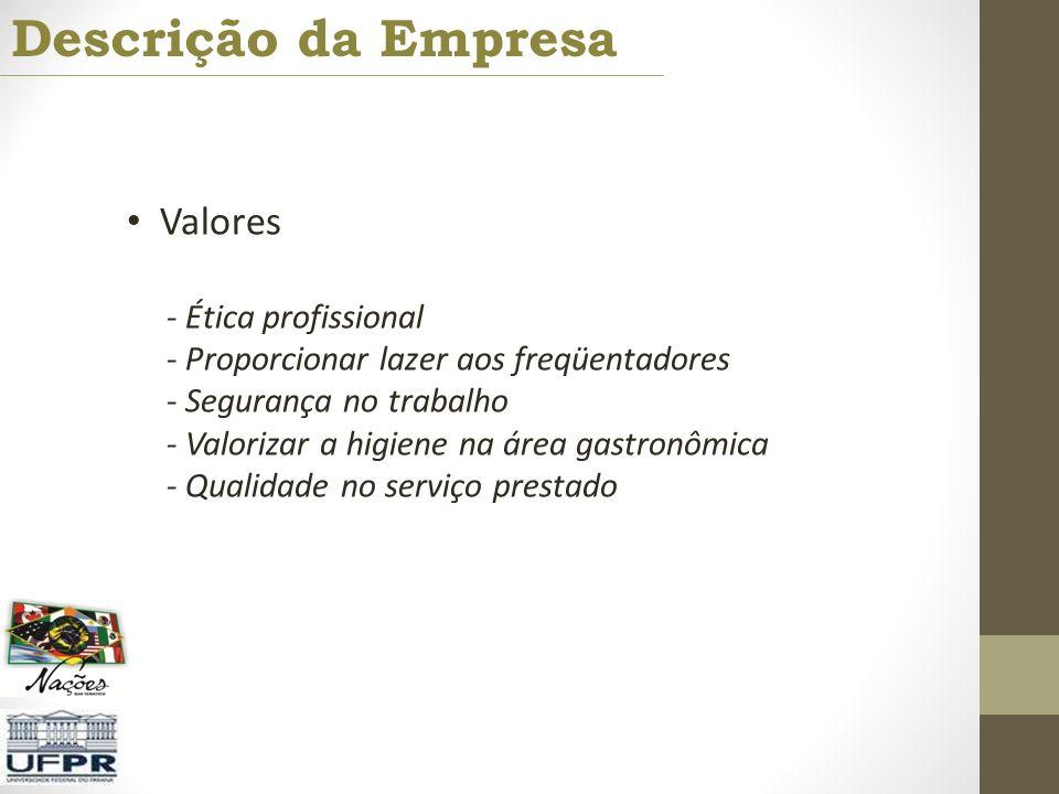 Descrição da Empresa Valores - Ética profissional