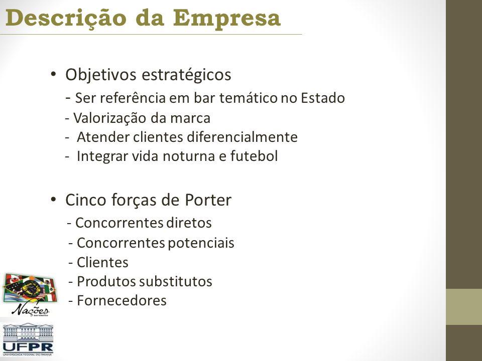 Descrição da Empresa Objetivos estratégicos