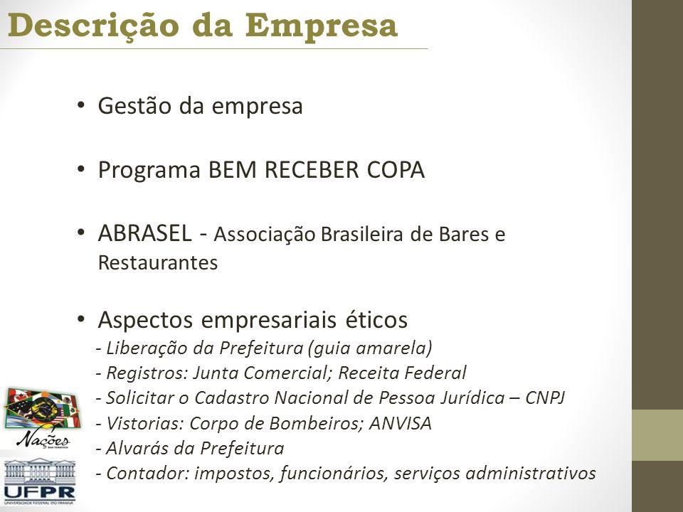 Descrição da Empresa Gestão da empresa Programa BEM RECEBER COPA