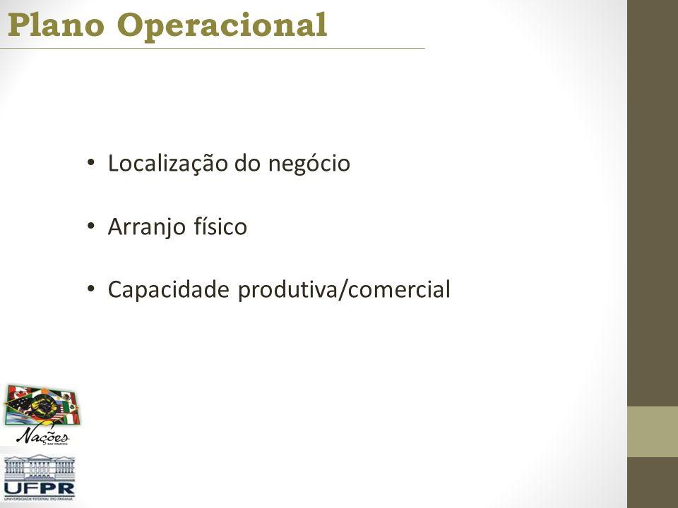 Plano Operacional Localização do negócio Arranjo físico