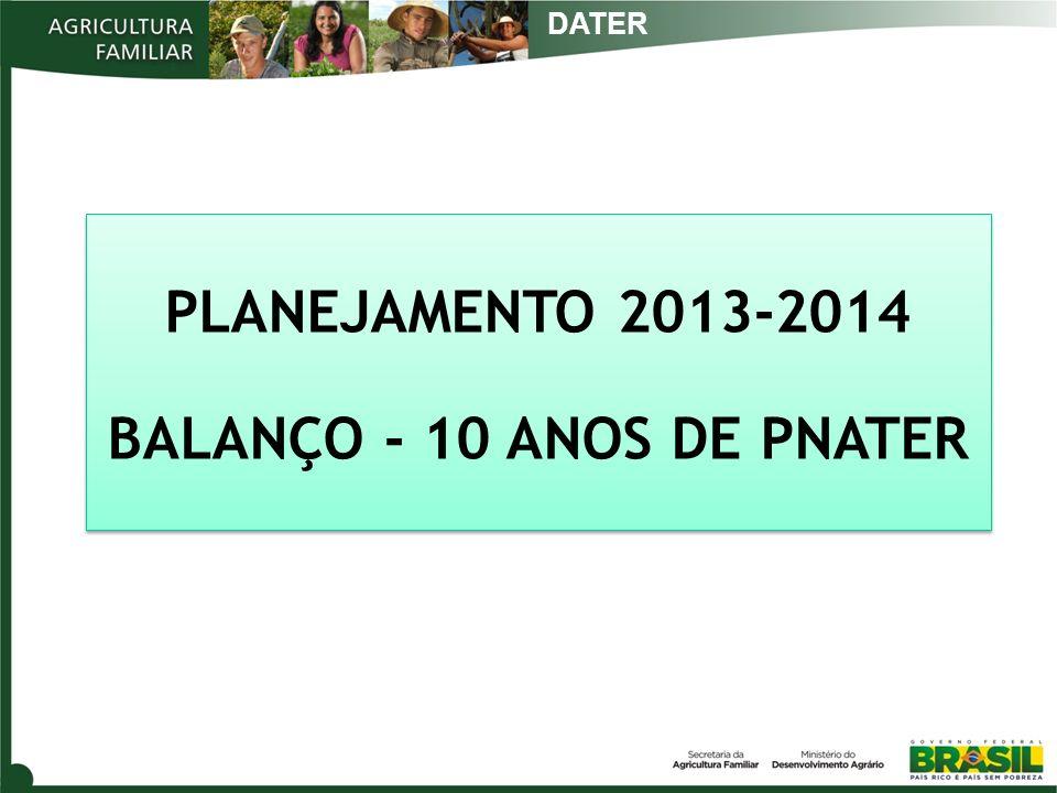 BALANÇO - 10 ANOS DE PNATER
