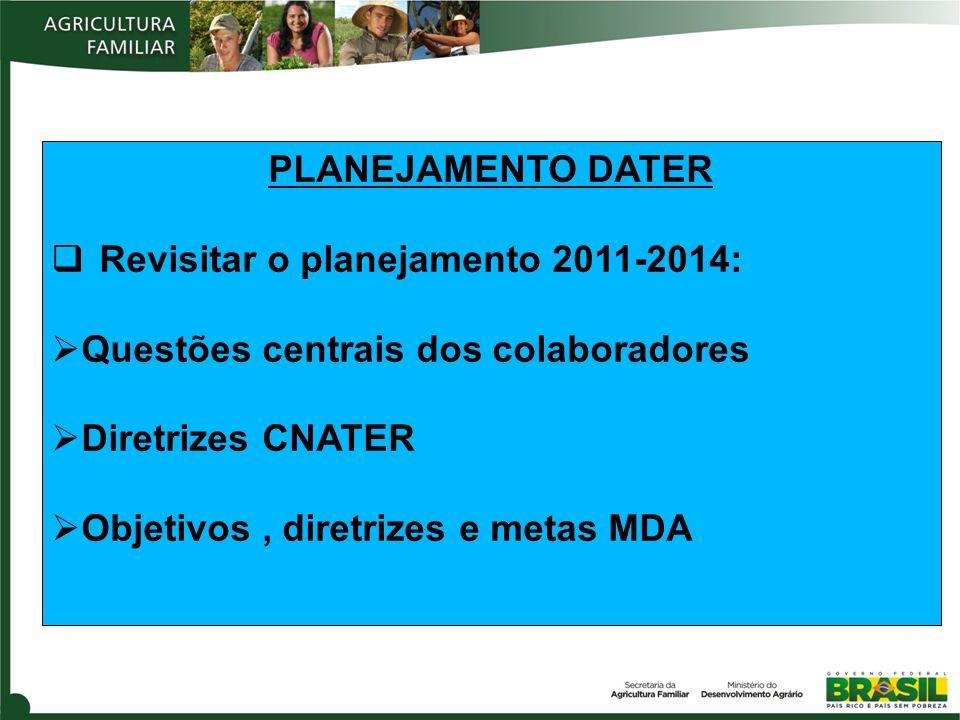 PLANEJAMENTO DATER Revisitar o planejamento 2011-2014: Questões centrais dos colaboradores. Diretrizes CNATER.