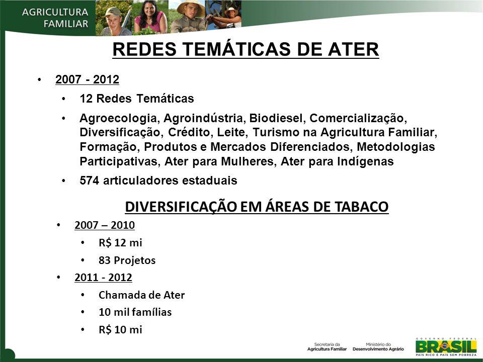 REDES TEMÁTICAS DE ATER DIVERSIFICAÇÃO EM ÁREAS DE TABACO