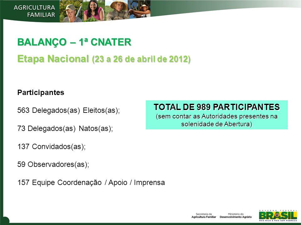 TOTAL DE 989 PARTICIPANTES