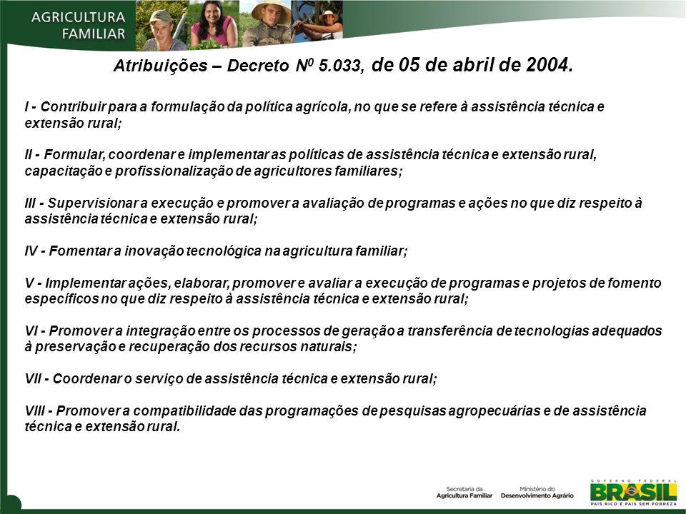 Atribuições – Decreto N0 5.033, de 05 de abril de 2004.