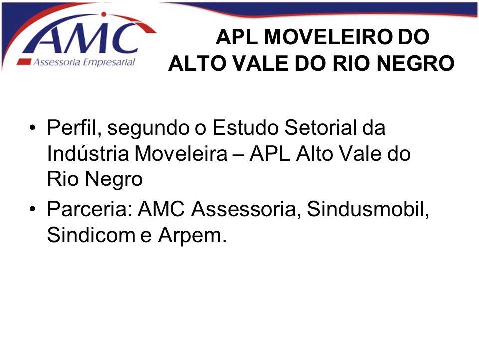 APL MOVELEIRO DO ALTO VALE DO RIO NEGRO