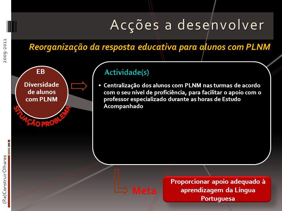 Diversidade de alunos com PLNM