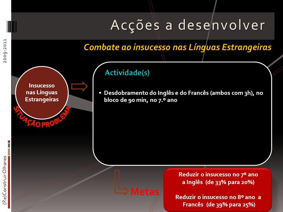 Insucesso nas Línguas Estrangeiras