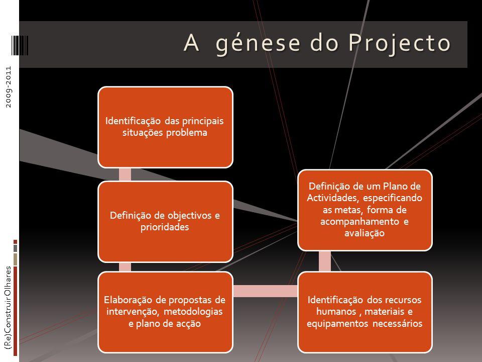 A génese do Projecto Identificação das principais situações problema