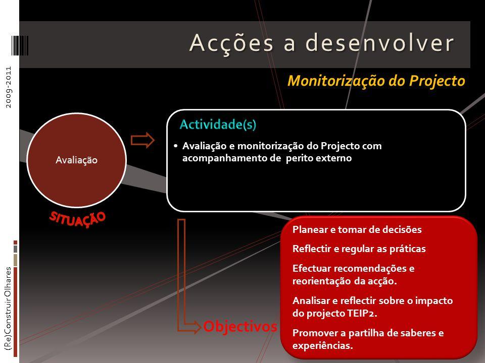Acções a desenvolver Monitorização do Projecto Objectivos