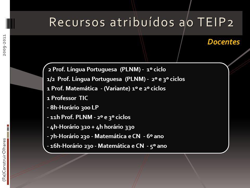 Recursos atribuídos ao TEIP2