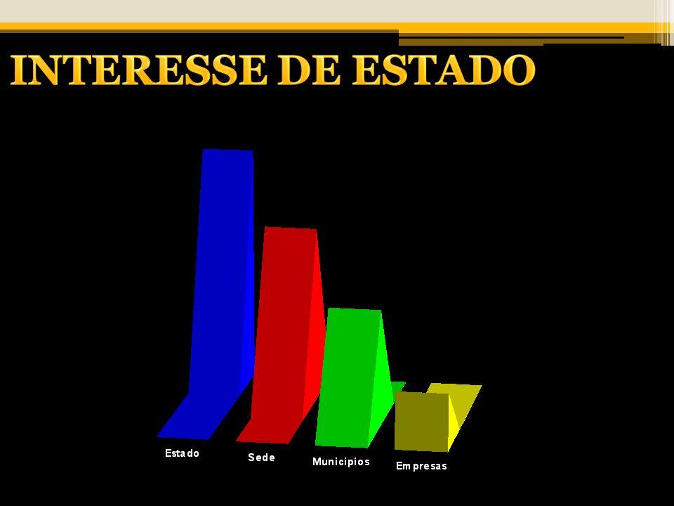 INTERESSE DE ESTADO