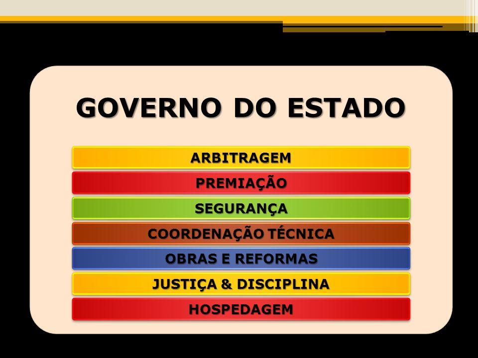 GOVERNO DO ESTADO ARBITRAGEM PREMIAÇÃO SEGURANÇA COORDENAÇÃO TÉCNICA
