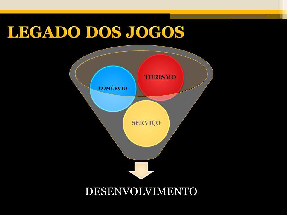 LEGADO DOS JOGOS DESENVOLVIMENTO SERVIÇO COMÉRCIO TURISMO