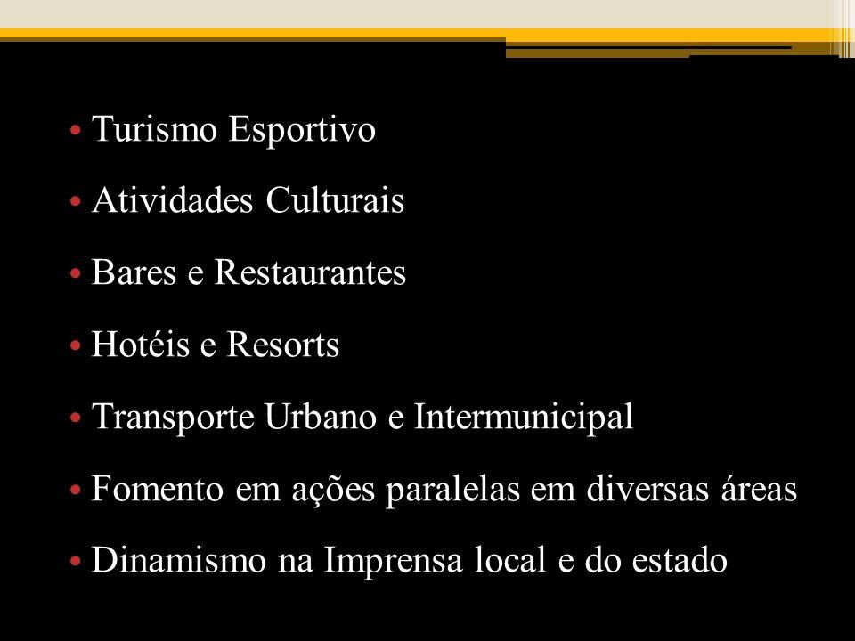 Turismo Esportivo Atividades Culturais. Bares e Restaurantes. Hotéis e Resorts. Transporte Urbano e Intermunicipal.
