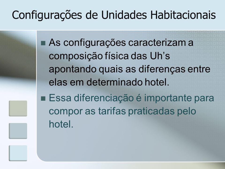 Configurações de Unidades Habitacionais