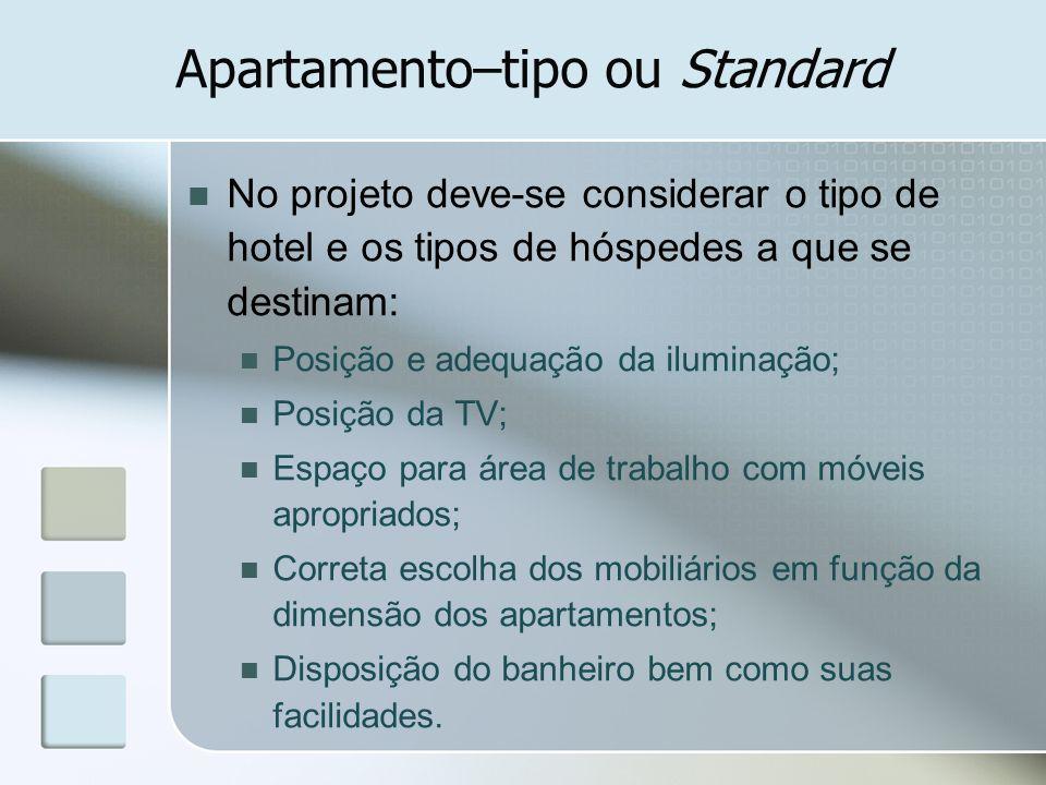 Apartamento–tipo ou Standard