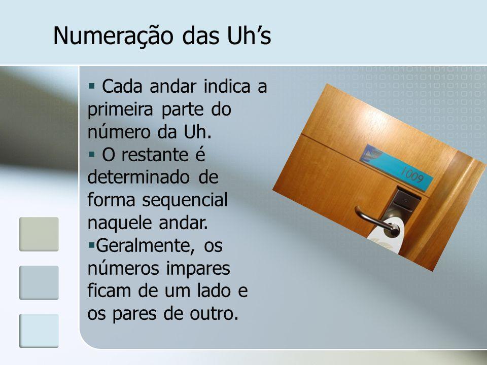 Numeração das Uh's Cada andar indica a primeira parte do número da Uh.