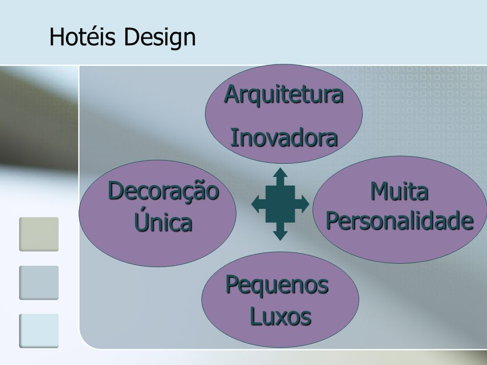 Hotéis Design Arquitetura Inovadora Decoração Única Muita Personalidade Pequenos Luxos