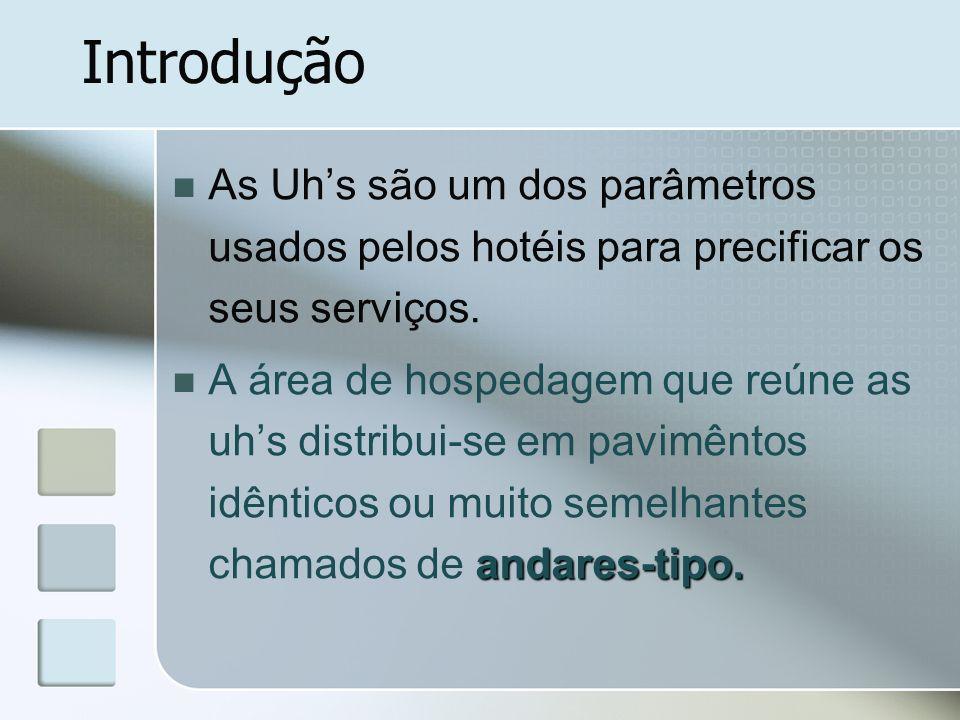 Introdução As Uh's são um dos parâmetros usados pelos hotéis para precificar os seus serviços.