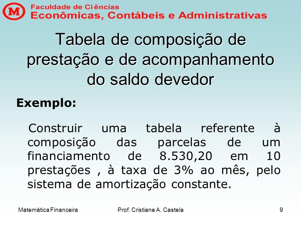 Tabela de composição de prestação e de acompanhamento do saldo devedor
