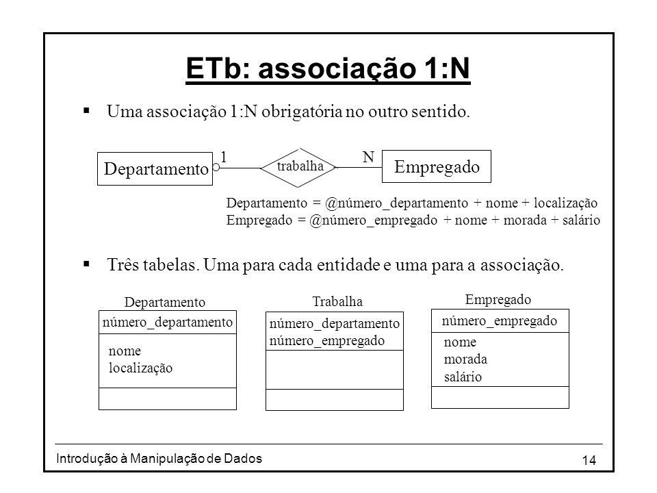 ETb: associação 1:N Uma associação 1:N obrigatória no outro sentido.